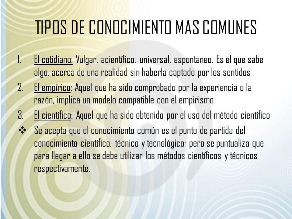 TIPOS DE CONOCIMIENTO MAS COMUNES 1.El cotidiano: Vulgar, acientífico, universal, espontaneo. Es el que sabe algo, acerca de una realidad sin haberla