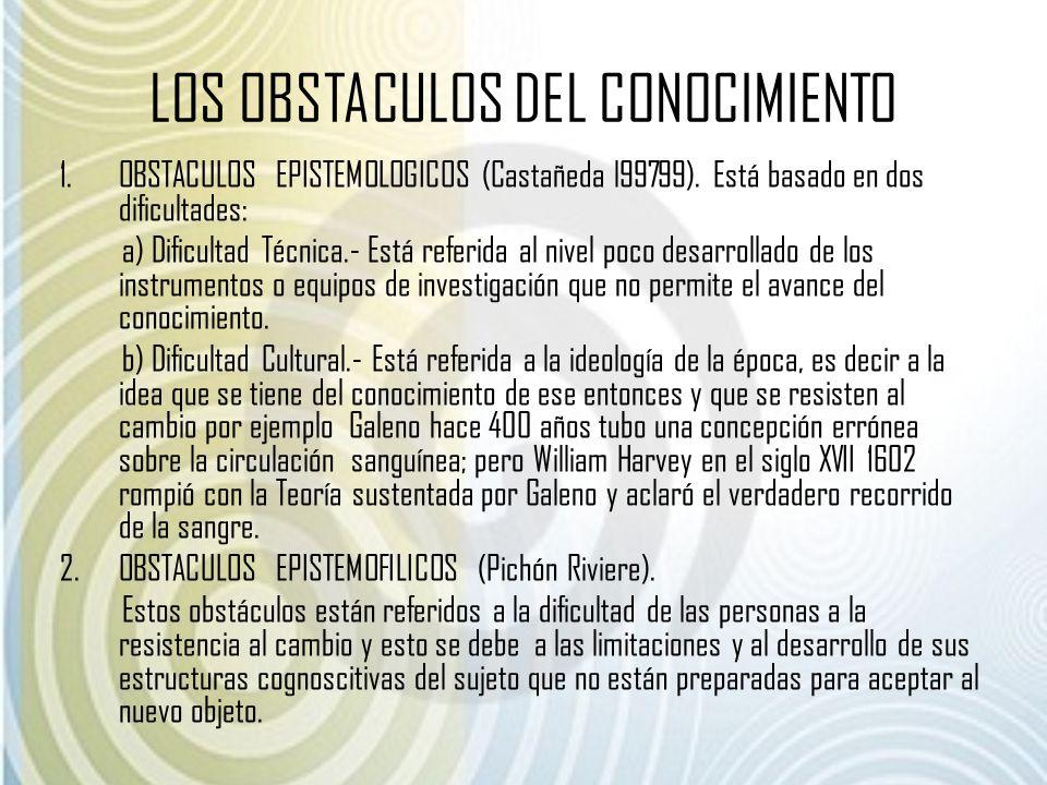 LOS OBSTACULOS DEL CONOCIMIENTO 1.OBSTACULOS EPISTEMOLOGICOS (Castañeda l99799). Está basado en dos dificultades: a) Dificultad Técnica.- Está referid