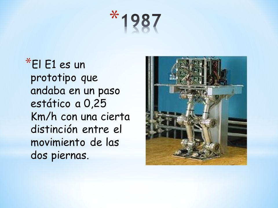 * El ingeniero mecánico estadounidense Victor Scheinman, cuando estudiaba la carrera en la Universidad de Stanford, California, desarrolló un manipula