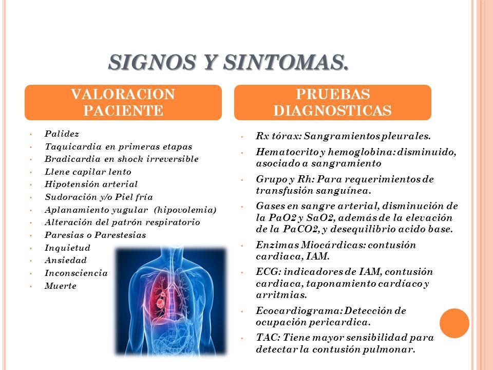 SIGNOS Y SINTOMAS. Palidez Taquicardia en primeras etapas Bradicardia en shock irreversible Llene capilar lento Hipotensión arterial Sudoración y/o Pi