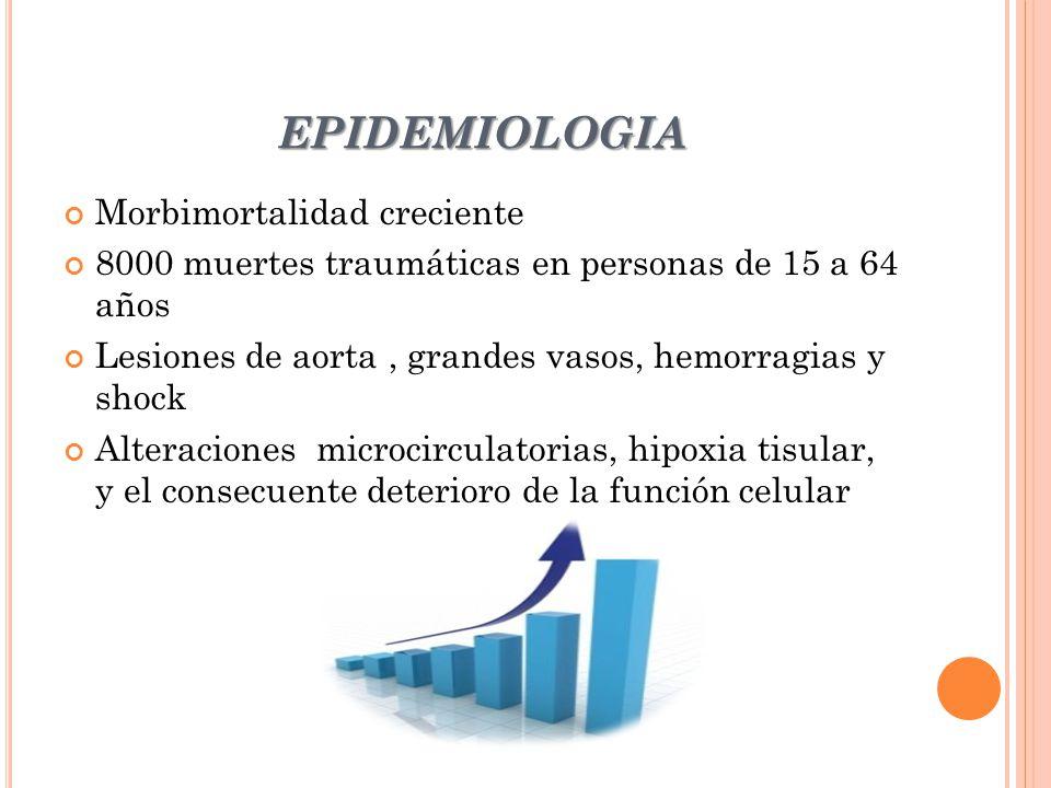 EPIDEMIOLOGIA Morbimortalidad creciente 8000 muertes traumáticas en personas de 15 a 64 años Lesiones de aorta, grandes vasos, hemorragias y shock Alt