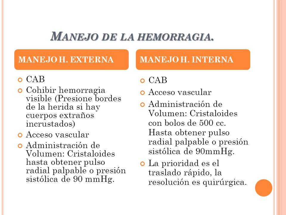 M ANEJO DE LA HEMORRAGIA. CAB Cohibir hemorragia visible (Presione bordes de la herida si hay cuerpos extraños incrustados) Acceso vascular Administra