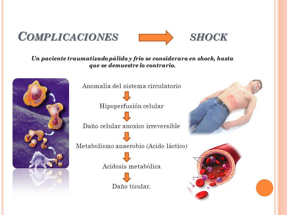 C OMPLICACIONESSHOCK C OMPLICACIONES SHOCK Anomalía del sistema circulatorio Hipoperfusión celular Daño celular anoxico irreversible Metabolismo anaer