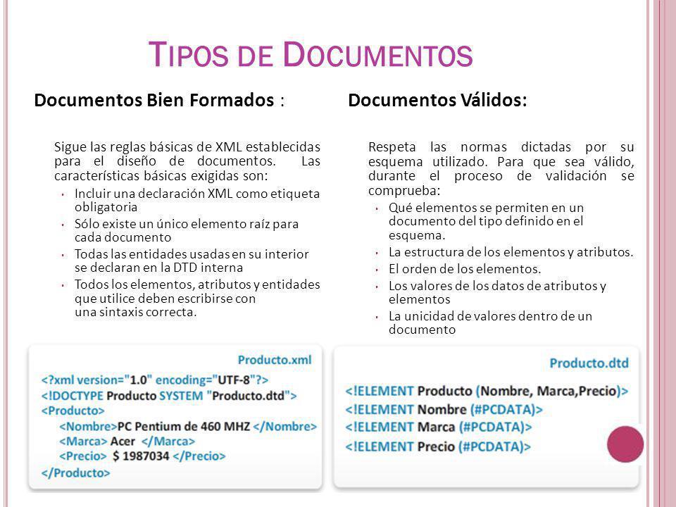 Documentos Bien Formados : Sigue las reglas básicas de XML establecidas para el diseño de documentos. Las características básicas exigidas son: Inclui