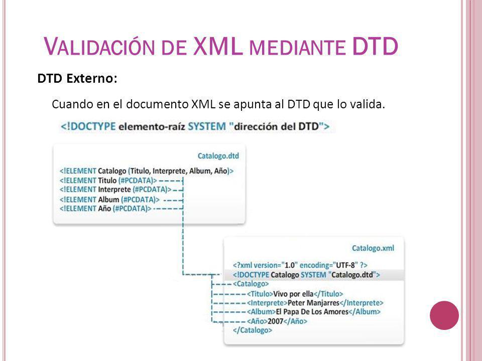 V ALIDACIÓN DE XML MEDIANTE DTD DTD Externo: Cuando en el documento XML se apunta al DTD que lo valida.