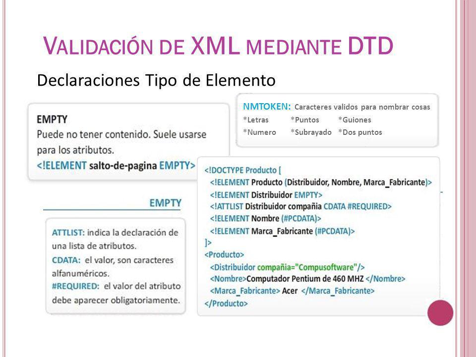 V ALIDACIÓN DE XML MEDIANTE DTD Declaraciones Tipo de Elemento NMTOKEN: Caracteres validos para nombrar cosas *Letras*Puntos*Guiones *Numero*Subrayado
