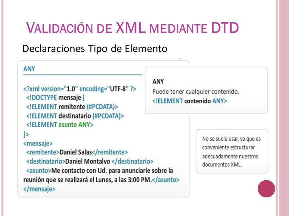 V ALIDACIÓN DE XML MEDIANTE DTD Declaraciones Tipo de Elemento