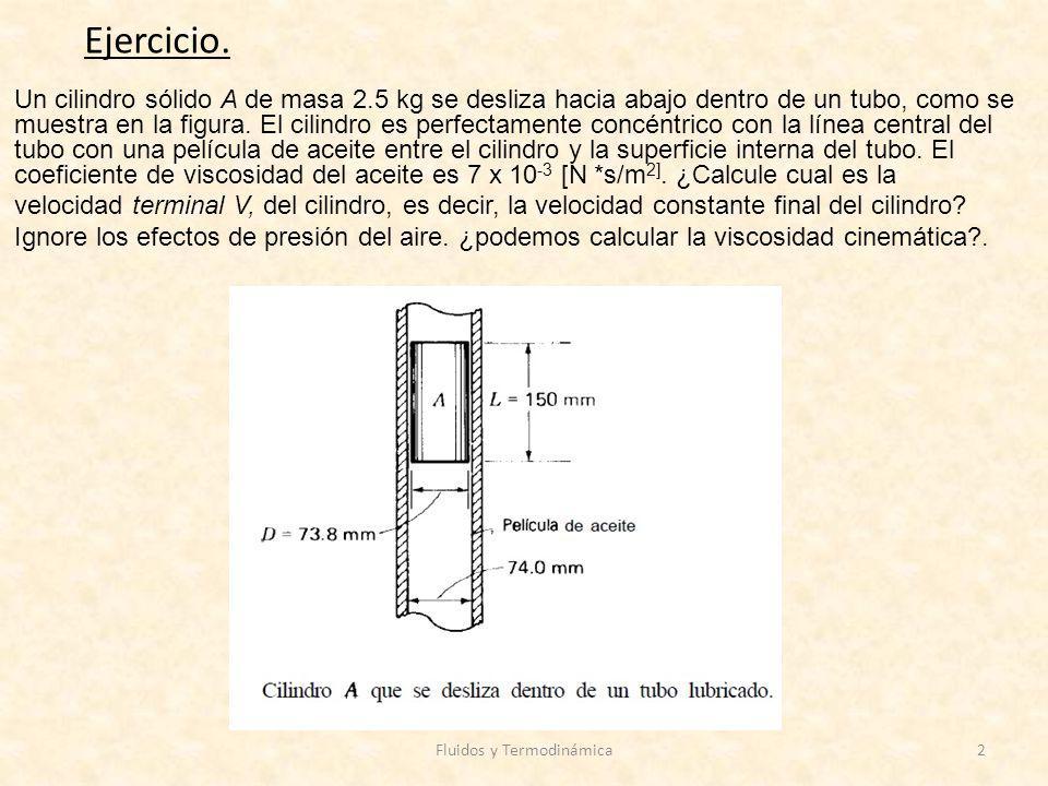 Fluidos y Termodinámica2 Ejercicio.