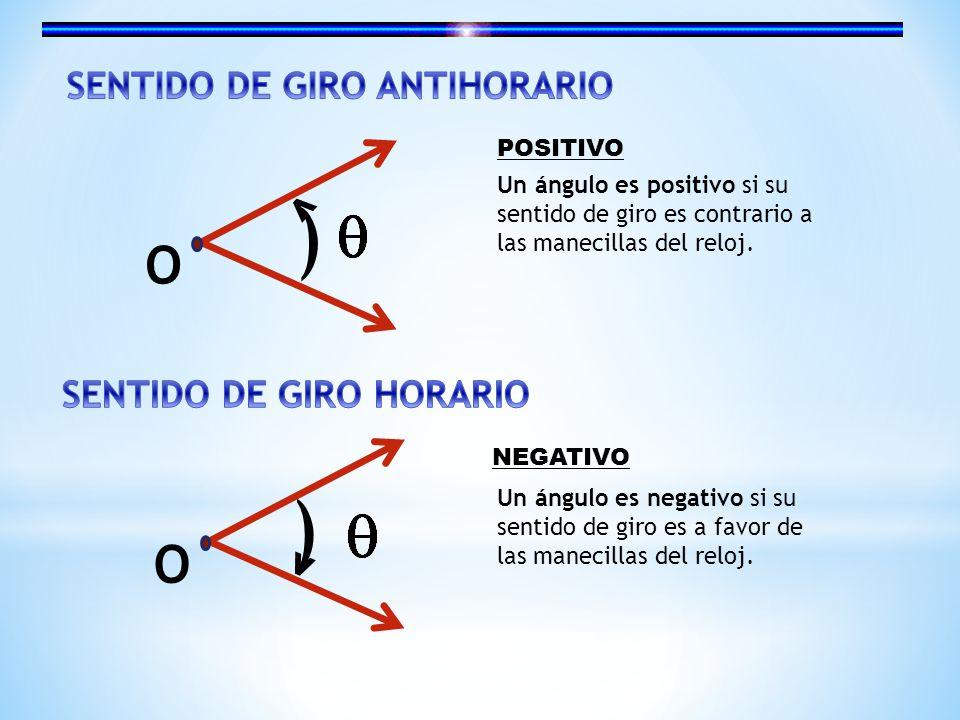 Es la amplitud de rotación o giro que describe un segmento rectilíneo en torno de uno de sus extremos tomado como vértice desde una posición inicial hasta una posición final.