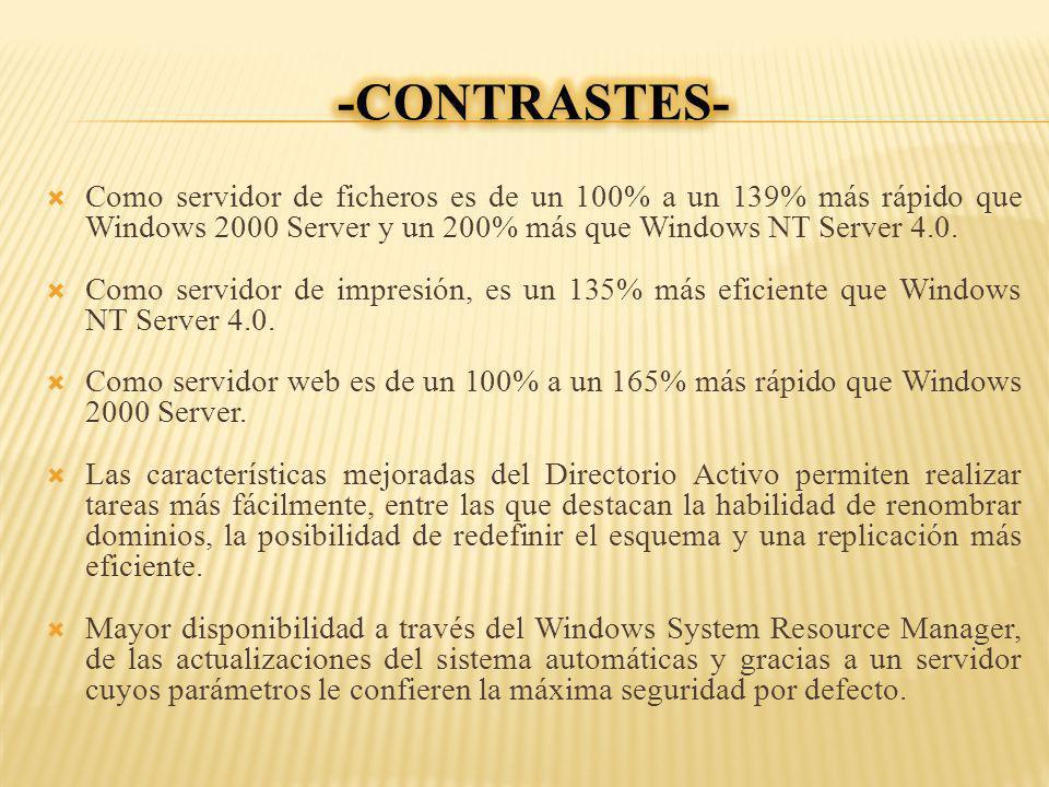 WINDOWS SERVER 2003 WEB EDITION Optimizado específicamente para albergar y servir páginas web.
