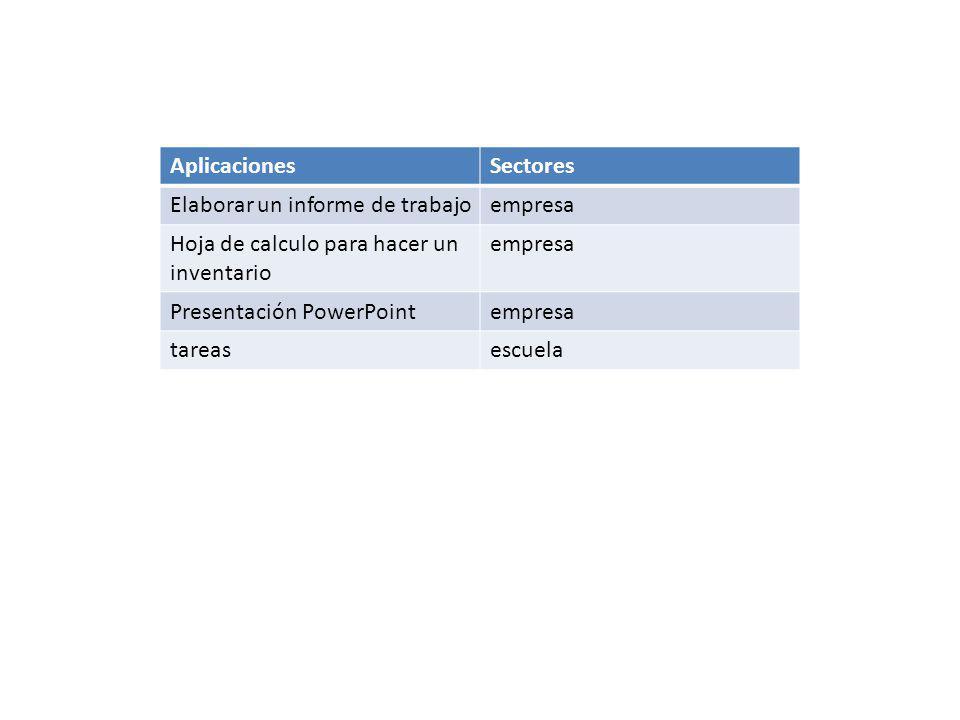 AplicacionesSectores Elaborar un informe de trabajoempresa Hoja de calculo para hacer un inventario empresa Presentación PowerPointempresa tareasescuela