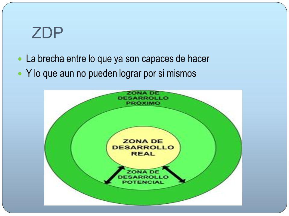ZDP La brecha entre lo que ya son capaces de hacer Y lo que aun no pueden lograr por si mismos