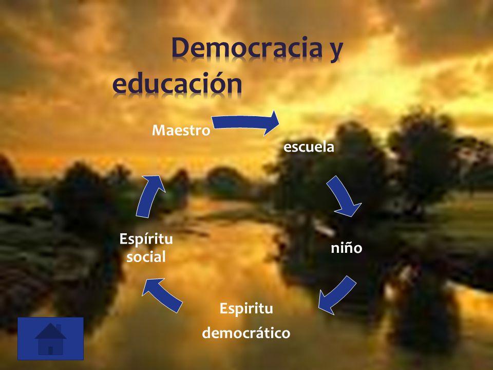 escuela niño Espiritu democrático Espíritu social Maestro