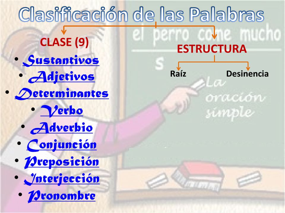 Sustantivos Adjetivos Determinantes Verbo Adverbio Conjunción Preposición Interjección Pronombre CLASE (9) ESTRUCTURA RaízDesinencia