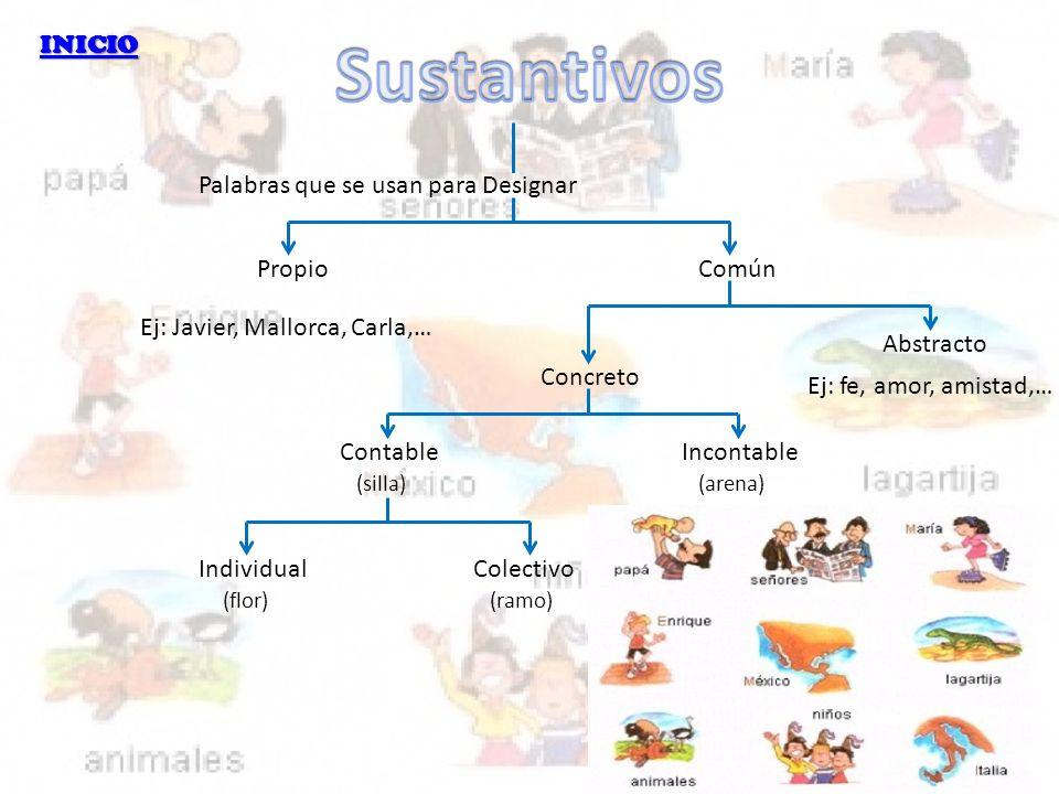 Palabras que se usan para Designar PropioComún Ej: Javier, Mallorca, Carla,… Concreto Abstracto Ej: fe, amor, amistad,… ContableIncontable IndividualC