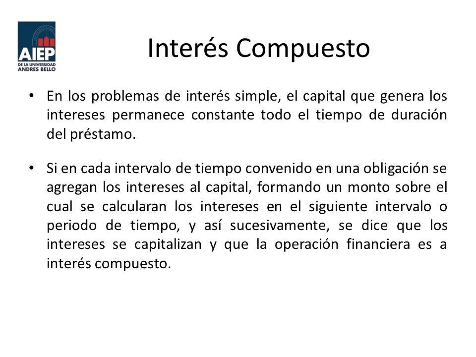 Interés Compuesto En los problemas de interés simple, el capital que genera los intereses permanece constante todo el tiempo de duración del préstamo.