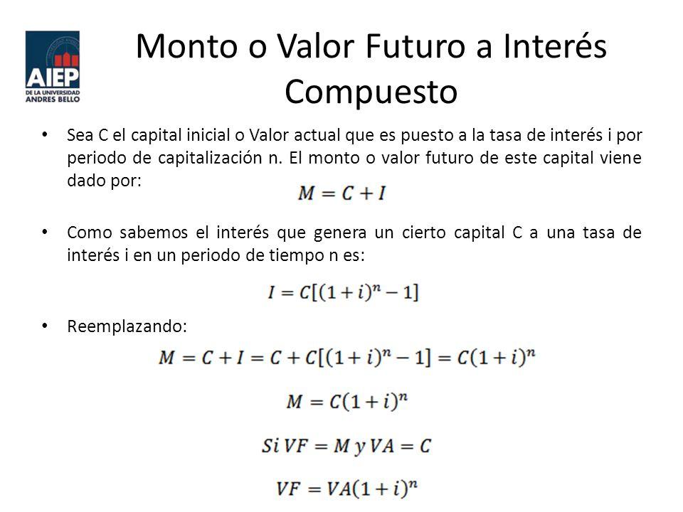 Monto o Valor Futuro a Interés Compuesto Ej.: Un banco ofrece la tasa del 10% anual para los depósitos en cuentas de ahorros.