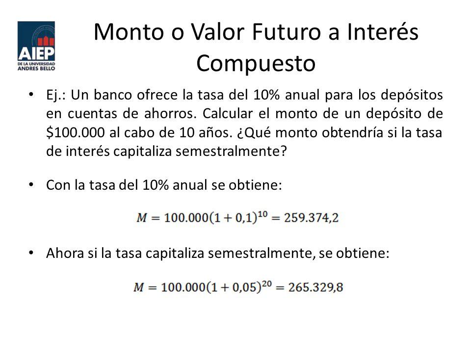 Monto o Valor Futuro a Interés Compuesto Ejercicios: Calcule el valor futuro de $10.000 al 6% anual, con capitalización mensual durante 6 años y 3 meses.