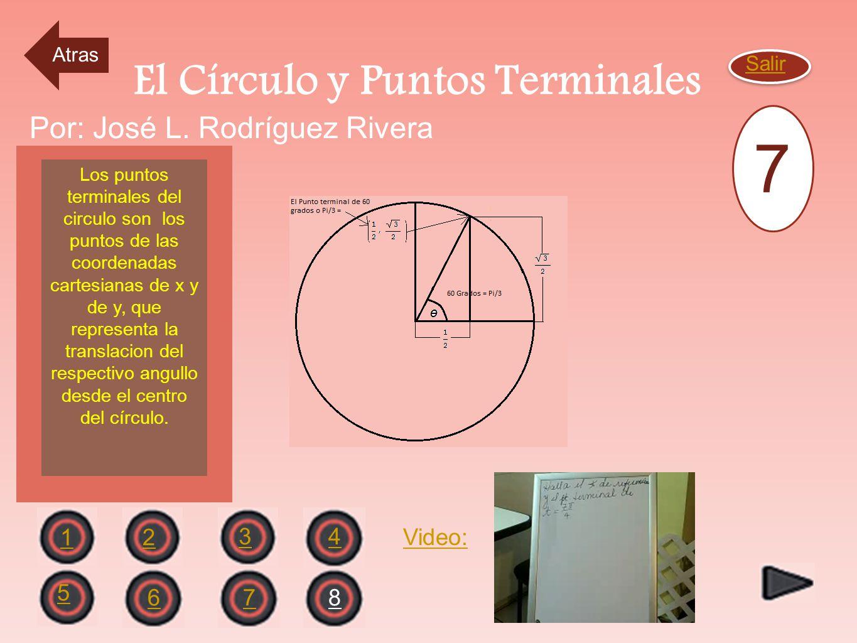 El Círculo y sus Ángulos Salir 2 1 43 6 5 78 Por: José L. Rodríguez Rivera Tiene que haber una rotación en contra de las manecillas del reloj para que