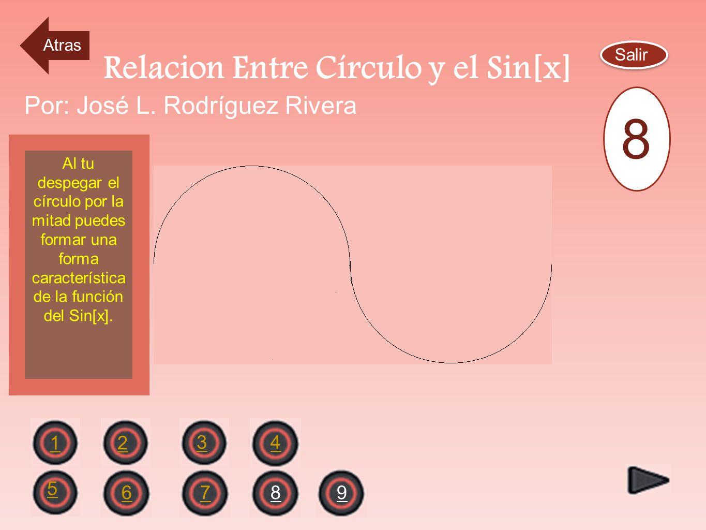 El Círculo y Puntos Terminales Salir 2 1 43 6 5 78 Por: José L. Rodríguez Rivera Los puntos terminales del circulo son los puntos de las coordenadas c