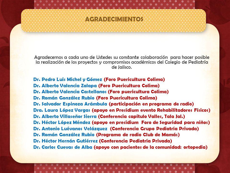 Jornadas de Actualización en Pediatría 25 & 96 Aniversario de las Divisiones de Pediatría Del Hospital Civil de Guadalajara Dr. Luis Gustavo Orozco Al