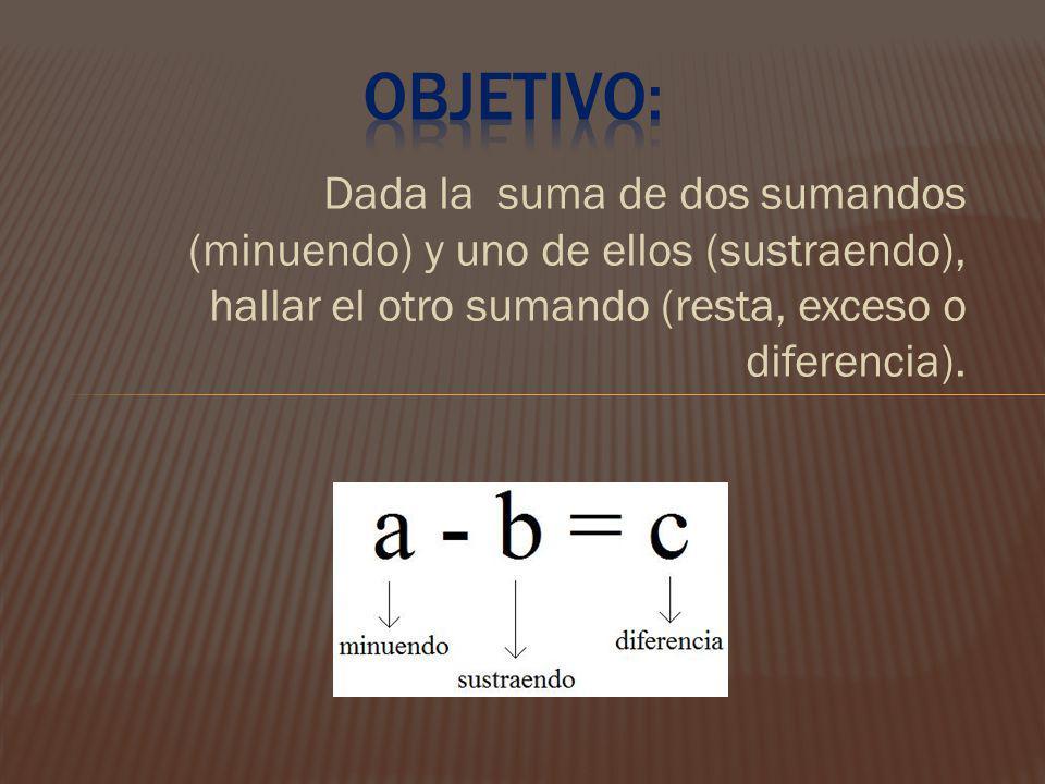 Dada la suma de dos sumandos (minuendo) y uno de ellos (sustraendo), hallar el otro sumando (resta, exceso o diferencia).