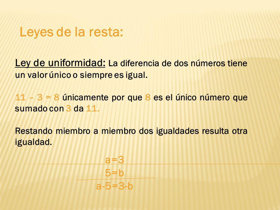 Leyes de la resta: Ley de uniformidad: La diferencia de dos números tiene un valor único o siempre es igual. 11 – 3 = 8 únicamente por que 8 es el úni