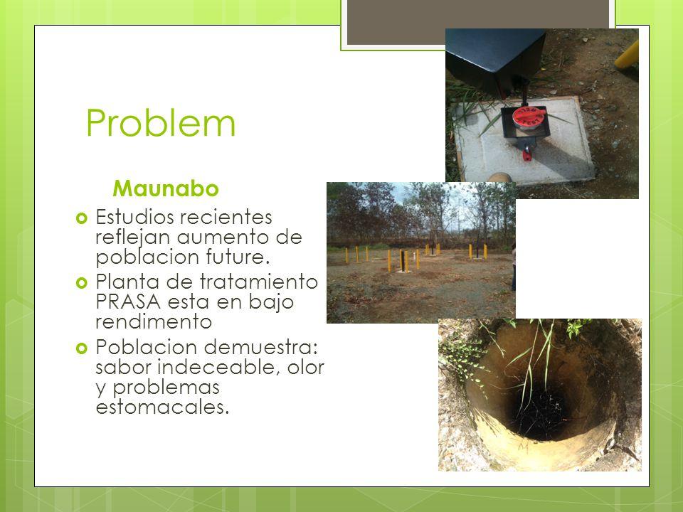 Problem Maunabo Estudios recientes reflejan aumento de poblacion future. Planta de tratamiento PRASA esta en bajo rendimento Poblacion demuestra: sabo