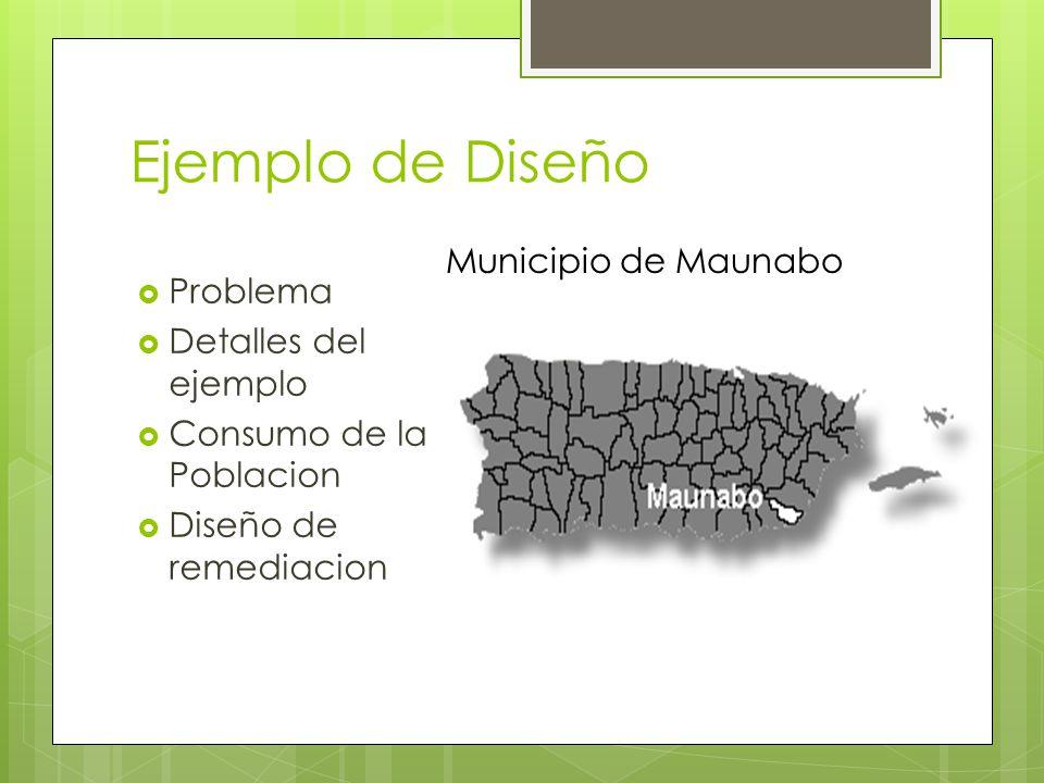 Problem Maunabo Estudios recientes reflejan aumento de poblacion future.