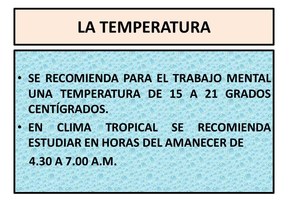LA TEMPERATURA SE RECOMIENDA PARA EL TRABAJO MENTAL UNA TEMPERATURA DE 15 A 21 GRADOS CENTÍGRADOS.