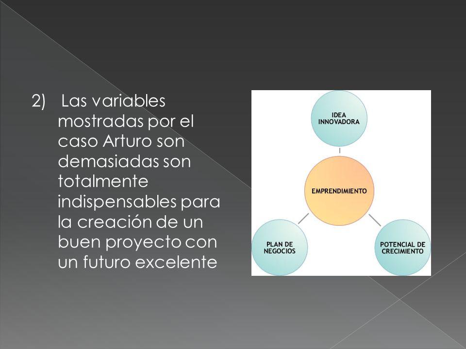 3) Los aspectos mas importantes para la formulación de la idea de negocio son el análisis del entorno en que se va trabajar, el plantear el problema que se suplirá con la idea de negocio, documentar la idea de negocio en hojas y formular los objetivos de tu proyecto.