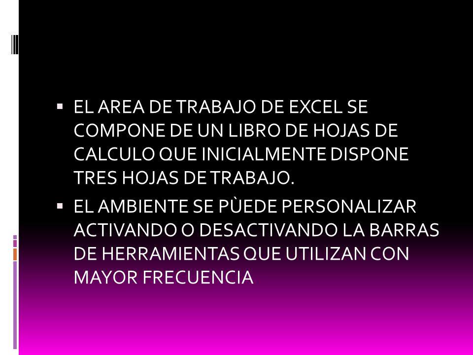 EL AREA DE TRABAJO DE EXCEL SE COMPONE DE UN LIBRO DE HOJAS DE CALCULO QUE INICIALMENTE DISPONE TRES HOJAS DE TRABAJO.