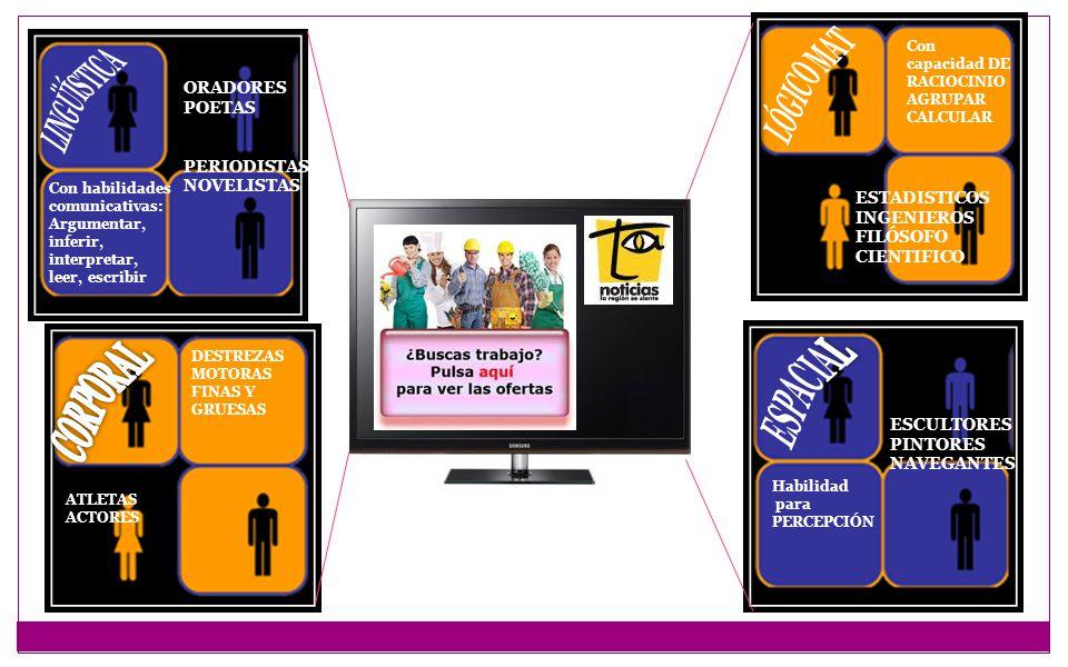 ORADORES POETAS PERIODISTAS NOVELISTAS Con habilidades comunicativas: Argumentar, inferir, interpretar, leer, escribir ESCULTORES PINTORES NAVEGANTES