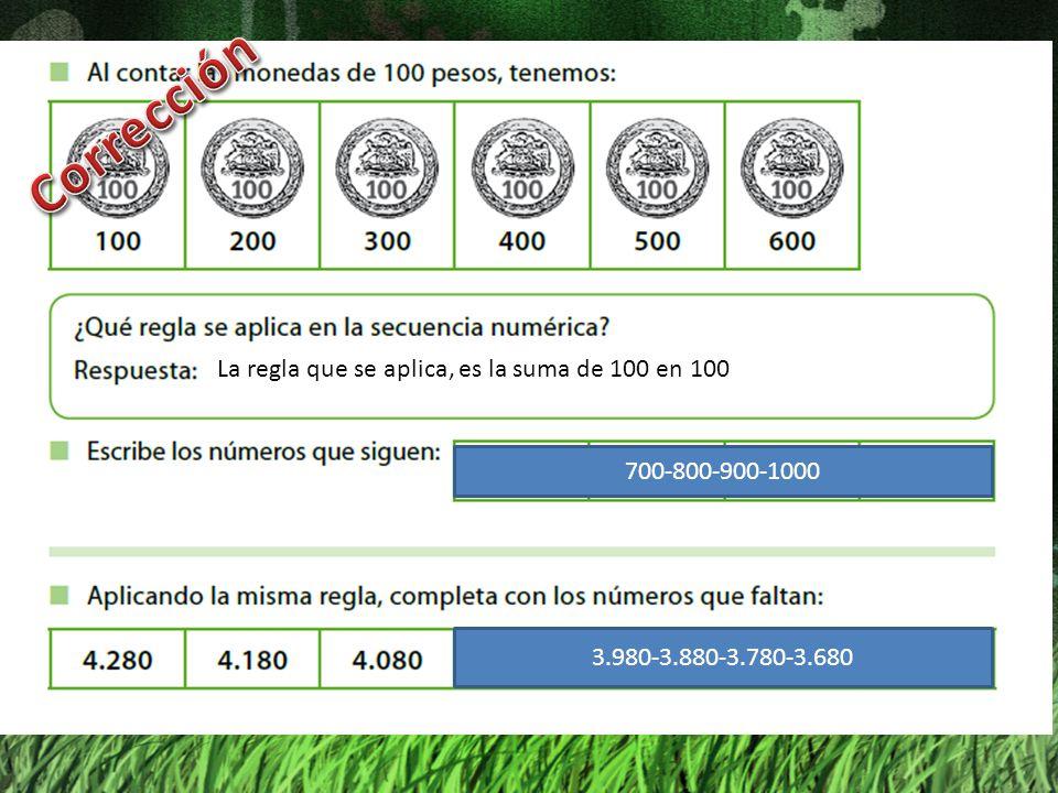 700-800-900-1000 La regla que se aplica, es la suma de 100 en 100 3.980-3.880-3.780-3.680