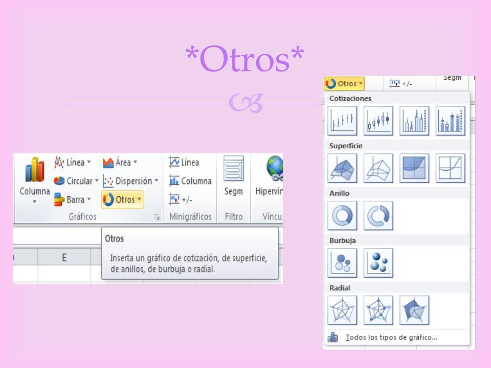 *Otros*