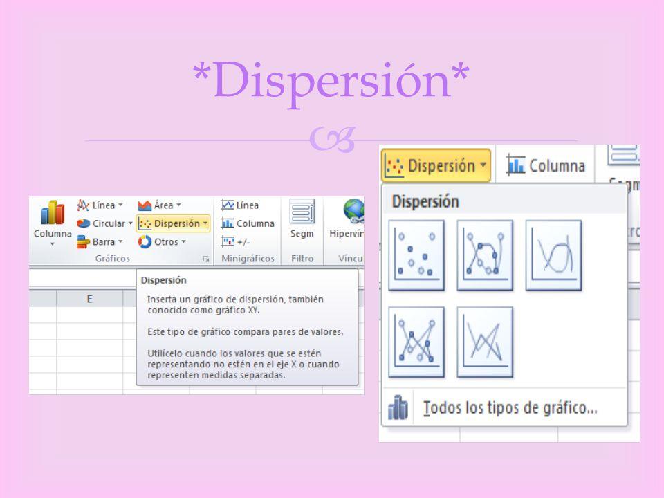 *Dispersión*