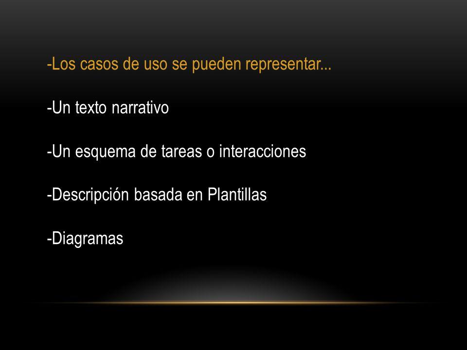 PLANTILLA DE CASOS DE USO: