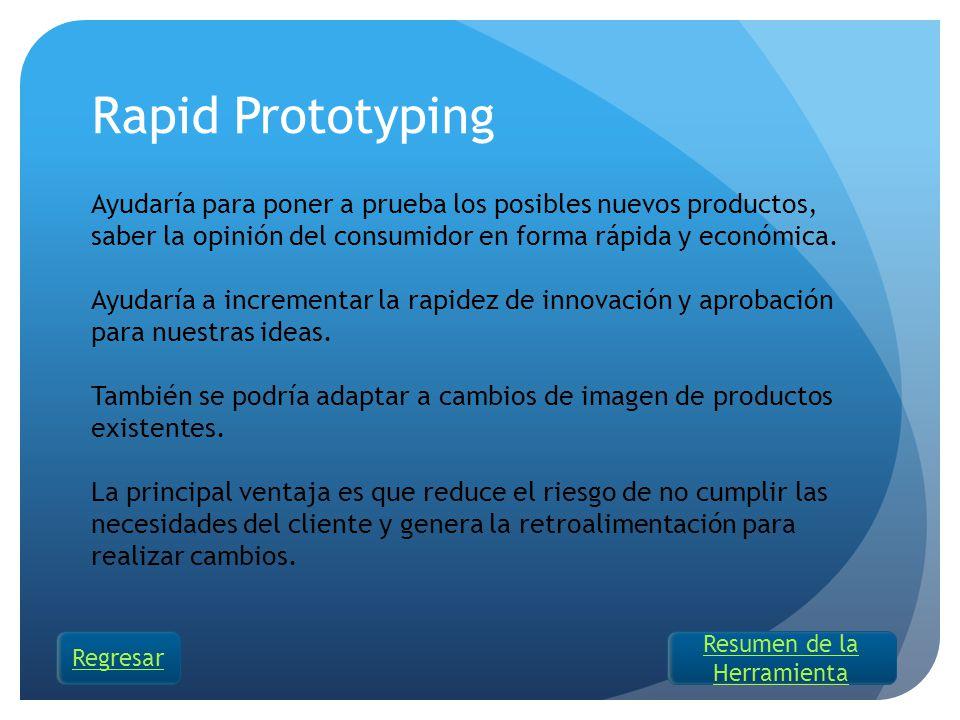 Rapid Prototyping Ayudaría para poner a prueba los posibles nuevos productos, saber la opinión del consumidor en forma rápida y económica. Ayudaría a