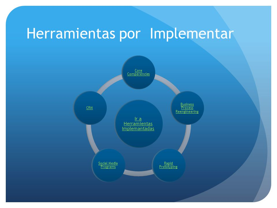 Herramientas por Implementar Ir a Herramientas Implemantadas Core Comperencies Business Process Reengineering Rapid Prototyping Social Media Programs CRM