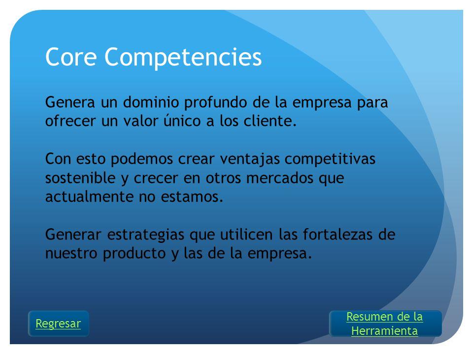 Core Competencies Genera un dominio profundo de la empresa para ofrecer un valor único a los cliente. Con esto podemos crear ventajas competitivas sos