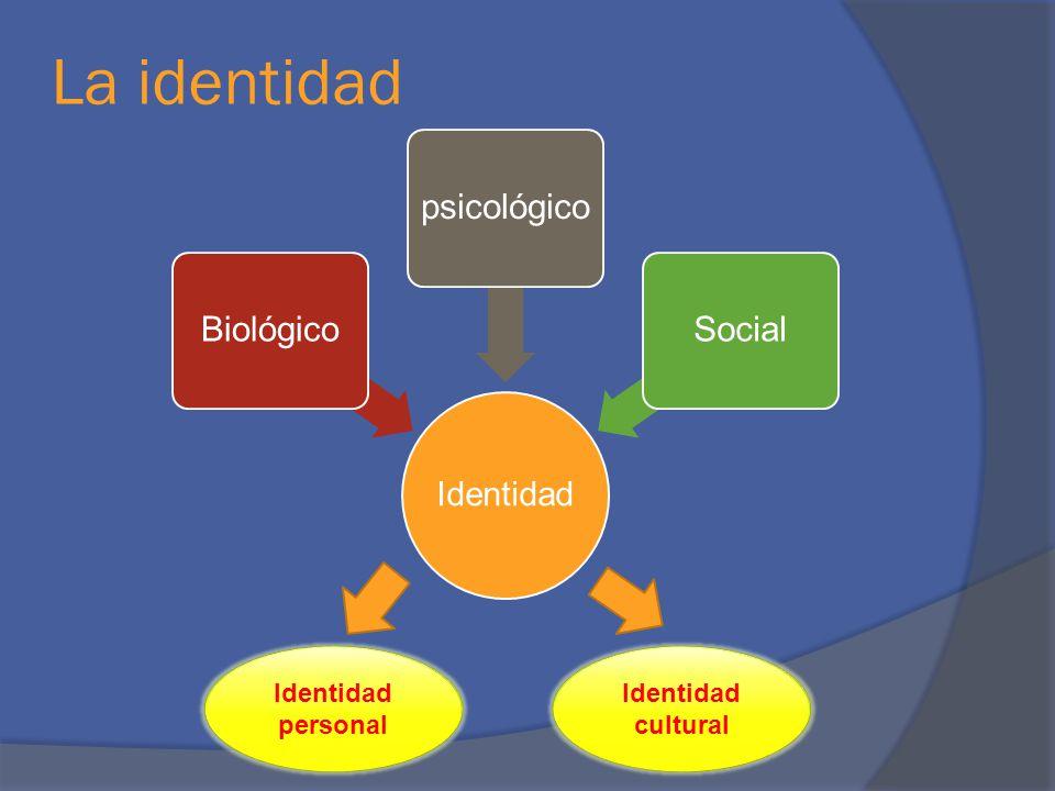 La identidad Identidad BiológicopsicológicoSocial Identidad cultural Identidad personal