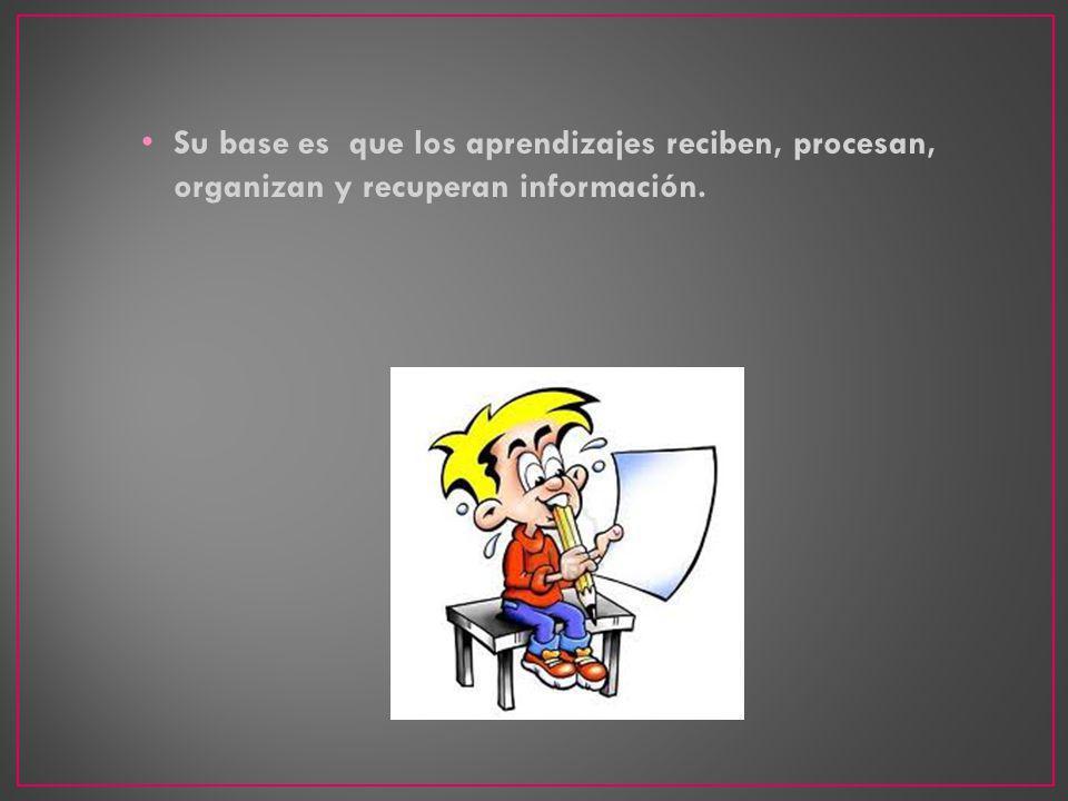 Su base es que los aprendizajes reciben, procesan, organizan y recuperan información.