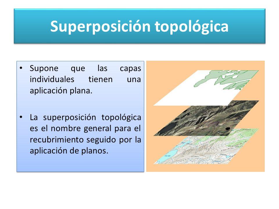 Superposición topológica Supone que las capas individuales tienen una aplicación plana.