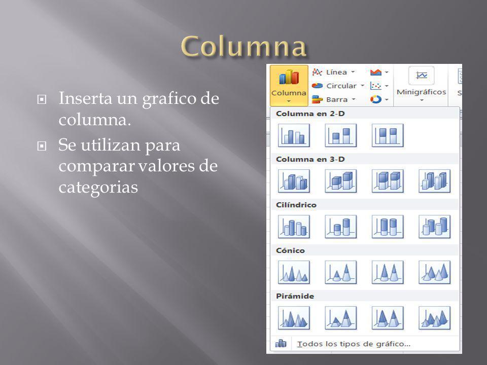 Inserta un grafico de columna. Se utilizan para comparar valores de categorias