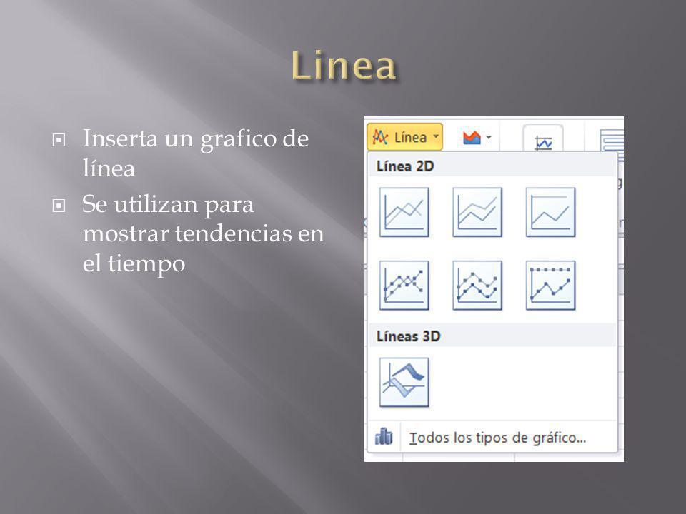 Inserta un grafico de línea Se utilizan para mostrar tendencias en el tiempo