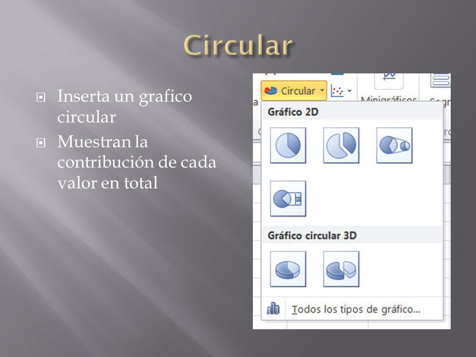 Inserta un grafico circular Muestran la contribución de cada valor en total
