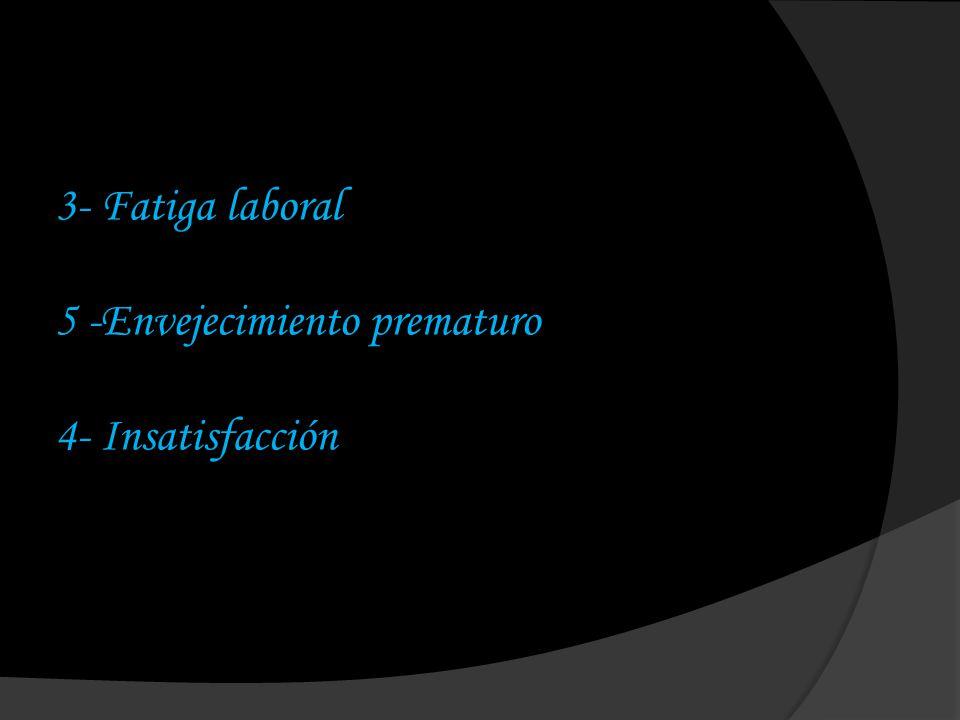 3- Fatiga laboral 5 -Envejecimiento prematuro 4- Insatisfacción