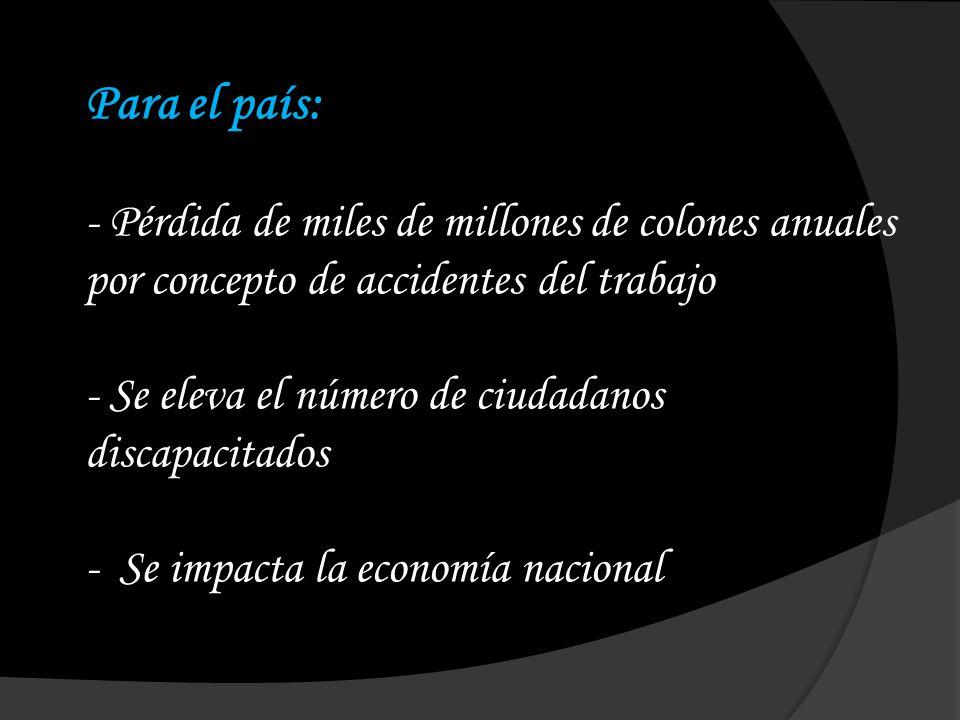 Para el país: - Pérdida de miles de millones de colones anuales por concepto de accidentes del trabajo - Se eleva el número de ciudadanos discapacitados - Se impacta la economía nacional