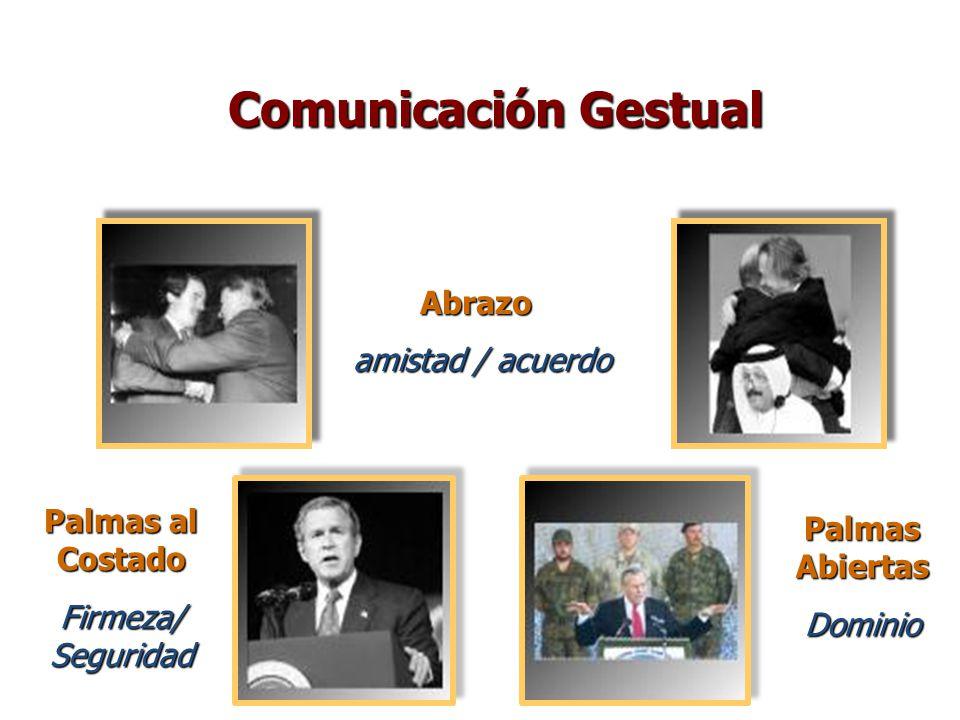Abrazo amistad / acuerdo Palmas al Costado Firmeza/ Seguridad Palmas Abiertas Dominio Comunicación Gestual