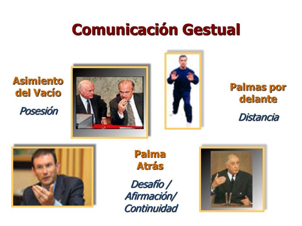 Asimiento del Vacío Posesión Palma Atrás Desafío / Afirmación/ Continuidad Palmas por delante Distancia Comunicación Gestual
